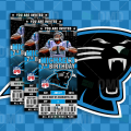 Carolina Panthers - Invite 1 - Product 1
